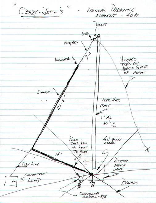 Adding a Director to a ¼ wave HF vertical antenna